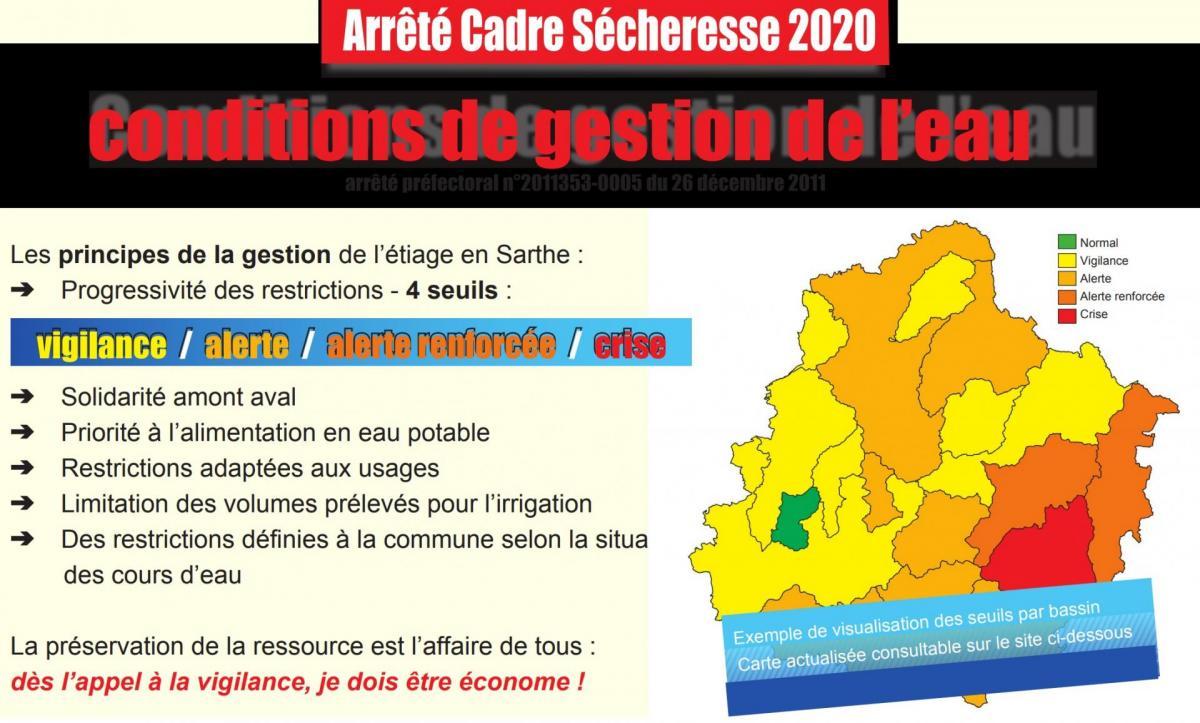 Arrete secheresse 2020